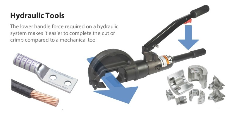 hydrauluic-tools